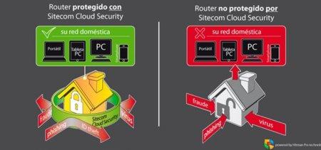 Sitecom anuncia la salida al mercado de routers con antivirus y antimalware integrados