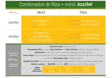 Nuevos Combinados De Fibra Y Movil Jazztel En Agosto De 2020
