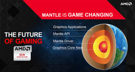 Los 'bugs' de Battlefield 4 obligan a retrasar Mantle
