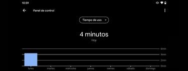 Tiempo de uso en Android: cómo conocer cuánto período pasas en el móvil y qué app usas más