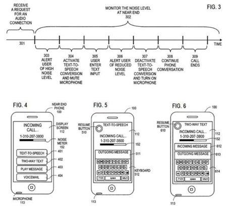 Reconocimiento de voz y conversión de texto a voz iOS