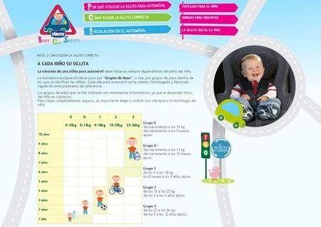 Chicco crea la página en Internet Baby Car Safety para informar a los padres sobre sillas para los peques para viajar seguro