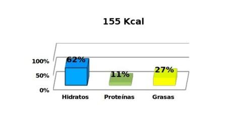 calorias12
