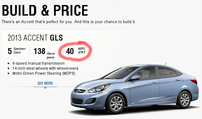 Consumo del Hyundai Accent