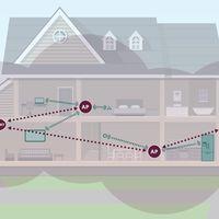 Las redes WiFi domésticas darán un pequeño paso de gigante gracias al nuevo estándar WiFi EasyMesh