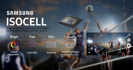 Samsung se lanzará a por los sensores de 144 megapíxeles, según una filtración