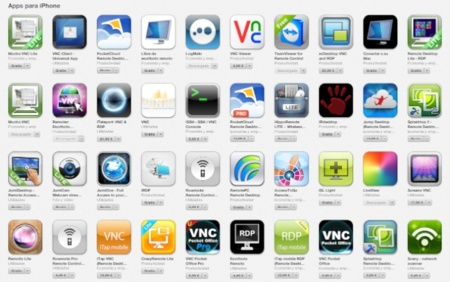 Clientes iOS VNC