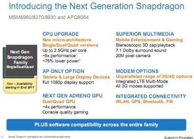 Qualcomm Snapdragon ya deja entrever su muy potente futuro