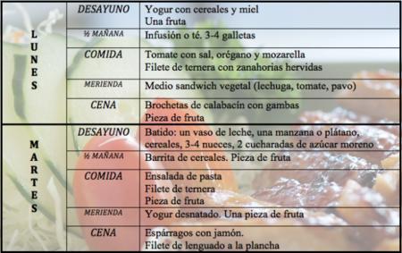 Tu dieta semanal con Vitónica (XXXVI)