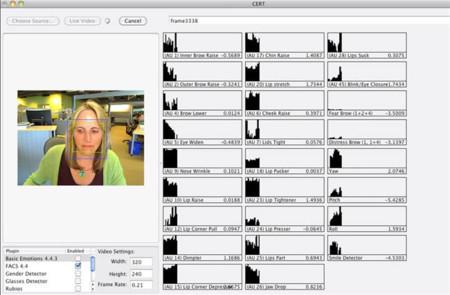 El análisis facial podría ayudar a los estudiantes con problemas