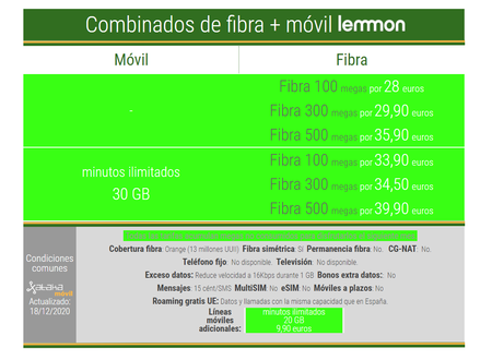 Nuevos Combinados De Fibra Y Movil De Lemmon En Diciembre De 2020