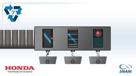 Honda Hybrid Ev Reciclaje Baterias