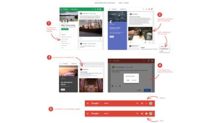 Tras el desastre inicial, Google+ recupera varias opciones esenciales en su nuevo diseño