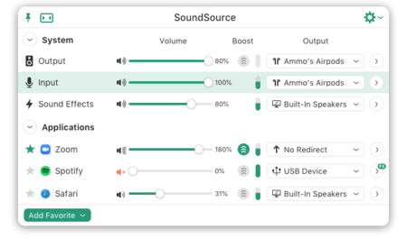Soundsource