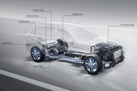 Mercedes Benz Glc Hidrogeno Mecanica