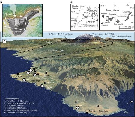 Teide Depositos Latitud Nature