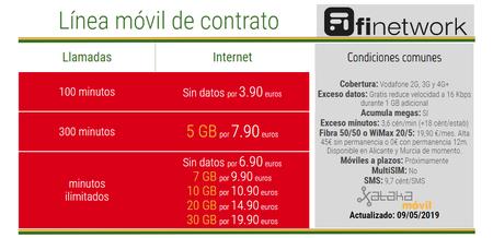 Nuevas Tarifas Fi Network 2019 Con Cobertura Vodafone