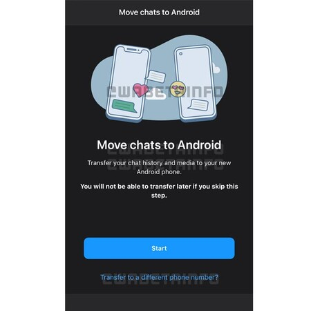 Movechats