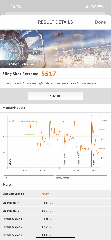 Foto de iPhone 12 Pro Max, benchmarks (4/4)