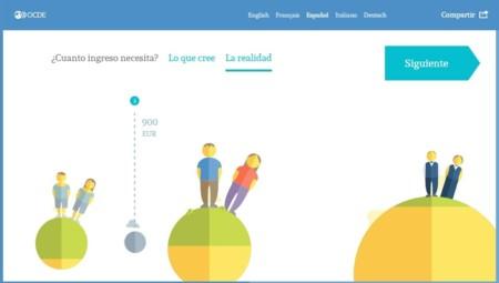 La OCDE quiere que calcules aquí si eres pobre o rico pero, ¿lo hace bien?