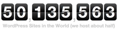 Wordpress alcanza los 50 millones de blogs