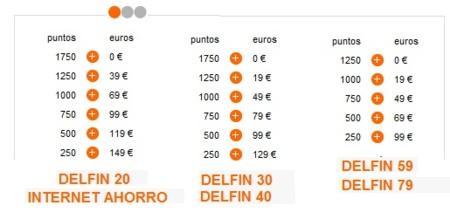 Precios Nokia Lumia 710 con puntos Orange