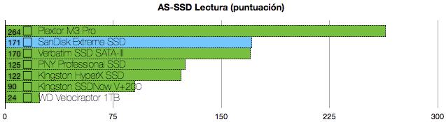 SanDisk Extreme SSD