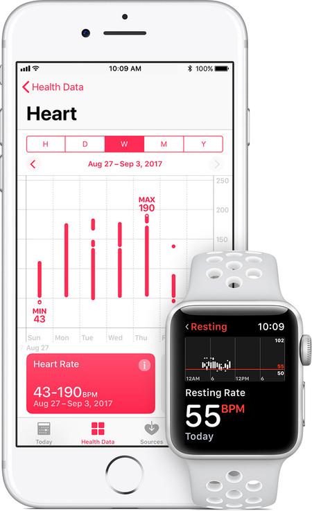 Apple Watch salud
