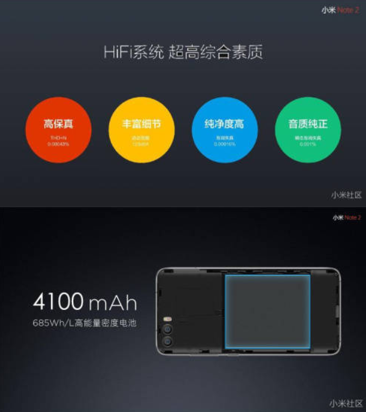 Foto de Xiaomi Mi Note 2, diapositivas presentación (1/8)