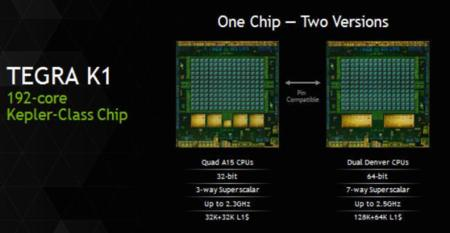 NVIDIA prepara su Tegra K1 'Denver', un SoC de 64 bits preparado para Android L