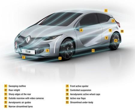 Renault Eolab 1000 20