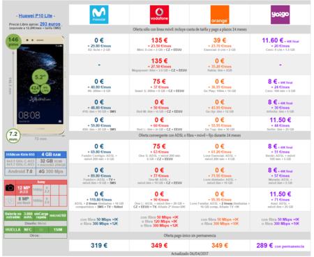 Comparativa Precios A Plazos Huawei P10 Lite Con Operadores Moviles