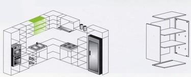 No, las cocinas en kit no son un invento reciente