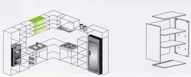 módulos de muebles de cocina