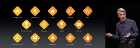 HomeKit WWDC 2016