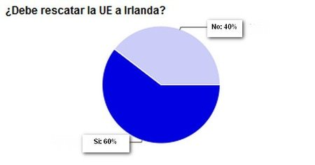 rescate-irlanda-1.jpg
