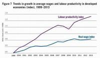 El estancamiento de los salarios aumenta la brecha entre ricos y pobres según la OIT