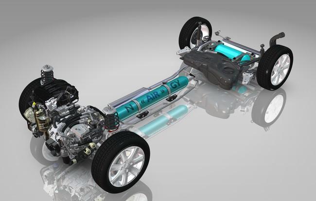Esquema de funcionamiento del sistema Hybrid Air de PSA