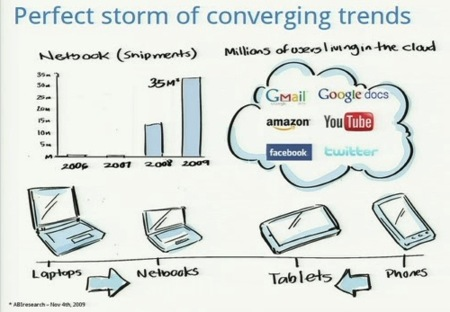 "Sergei Brin: ""Android y Chrome OS acabarán convergiendo"""