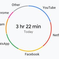 Google lanza Bienestar Digital 1.0: disponible en todos los Google Pixel y Android One con Android 9 Pie