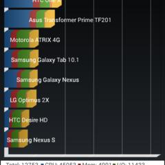 Foto 15 de 19 de la galería htc-desire-510-rendimiento en Xataka Android
