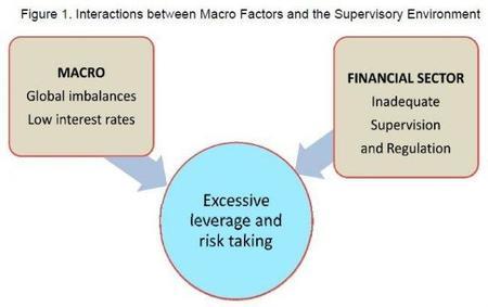 El FMI nos da su análisis de las causas de la crisis