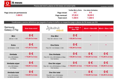 Precios A Plazos Del Samsung Galaxy Z Flip Con Tarifas Vodafone