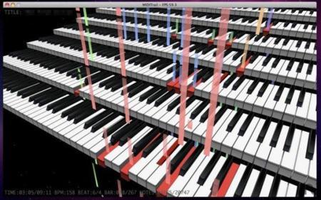 MIDITrail, curioso reproductor y visualizador de archivos midi