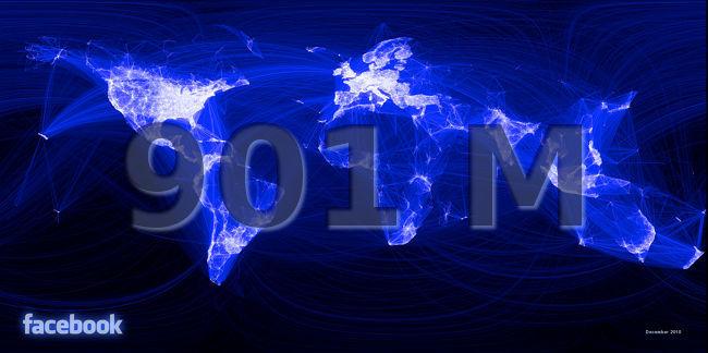 Facebook, 901 millones de usuarios