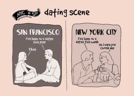¿Qué diferencia Nueva York y San Francisco? La solución en viñetas