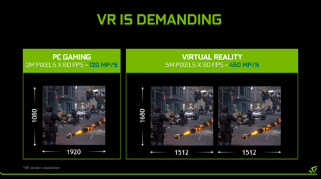 Nvidia Geforce Gtx 980 Notebooks Vr Ready