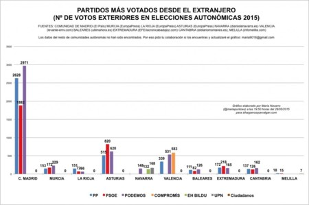 Voto Exterior Marianavarrosorolla6 1024x681