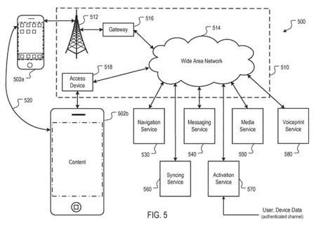 Patente Apple Identificacion Voz