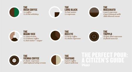 Cómo preparar café - 2